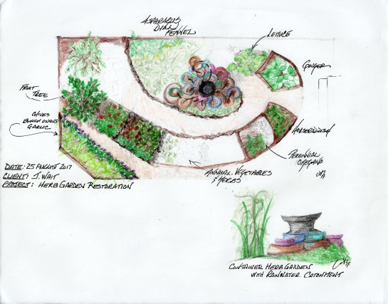wait-herb-garden-design.jpg